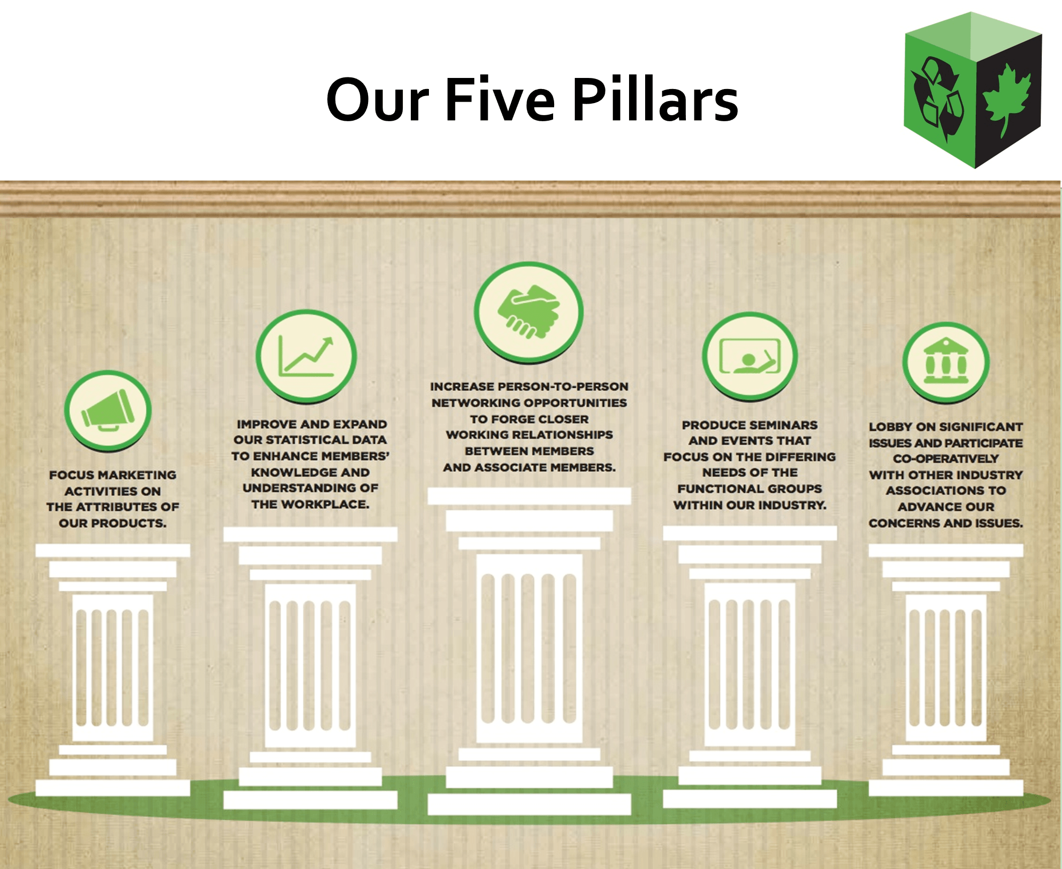 5 Pillars CCCA